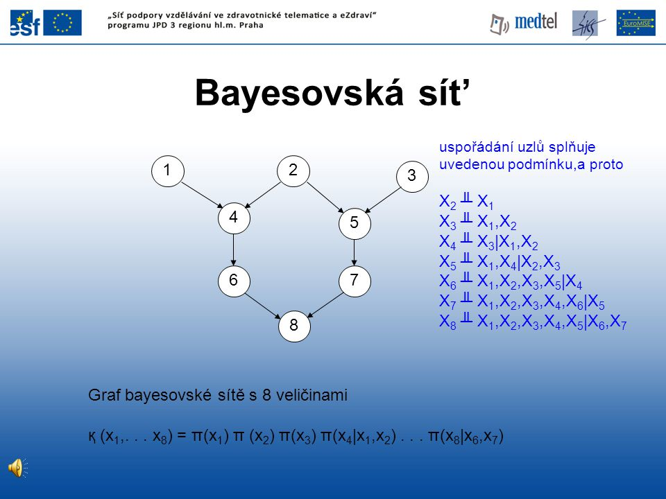 Bayesovská sít' X2 ╨ X1 X3 ╨ X1,X2 X4 ╨ X3|X1,X2 X5 ╨ X1,X4|X2,X3