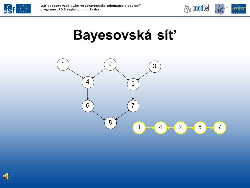 Bayesovská sít' 1 2 3 4 5 6 7 8 1 4 2 5 7