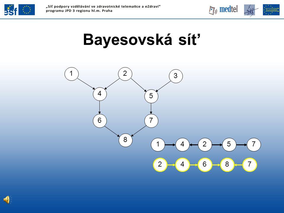 Bayesovská sít' 1 2 3 4 5 6 7 8 1 4 2 5 7 2 4 6 8 7