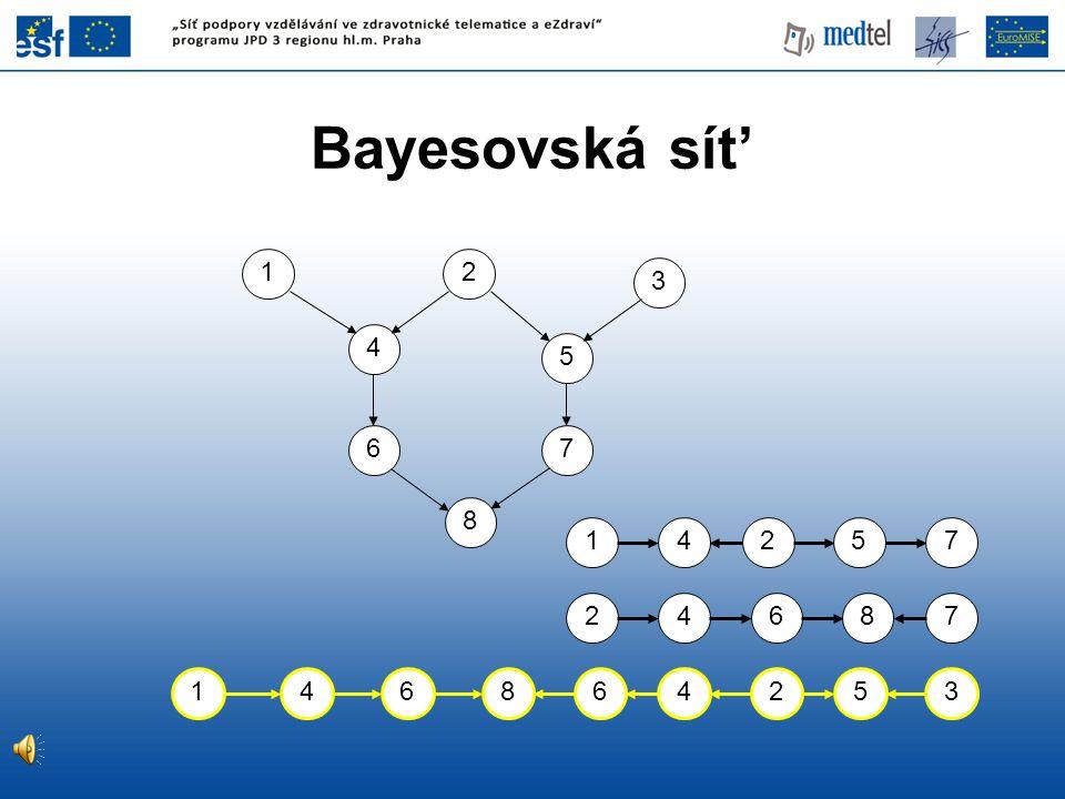 Bayesovská sít' 1 2 3 4 5 6 7 8 1 4 2 5 7 2 4 6 8 7 1 4 6 8 6 4 2 5 3