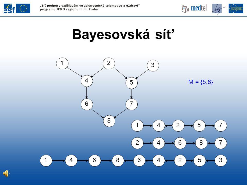 Bayesovská sít' 1 2 3 4 5 M = {5,8} 6 7 8 1 4 2 5 7 2 4 6 8 7 1 4 6 8 6 4 2 5 3