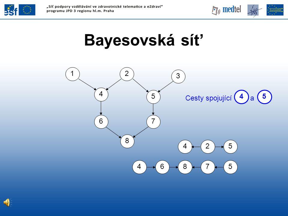 Bayesovská sít' 1 2 3 4 5 4 5 Cesty spojující a 6 7 8 4 2 5 4 6 8 7 5