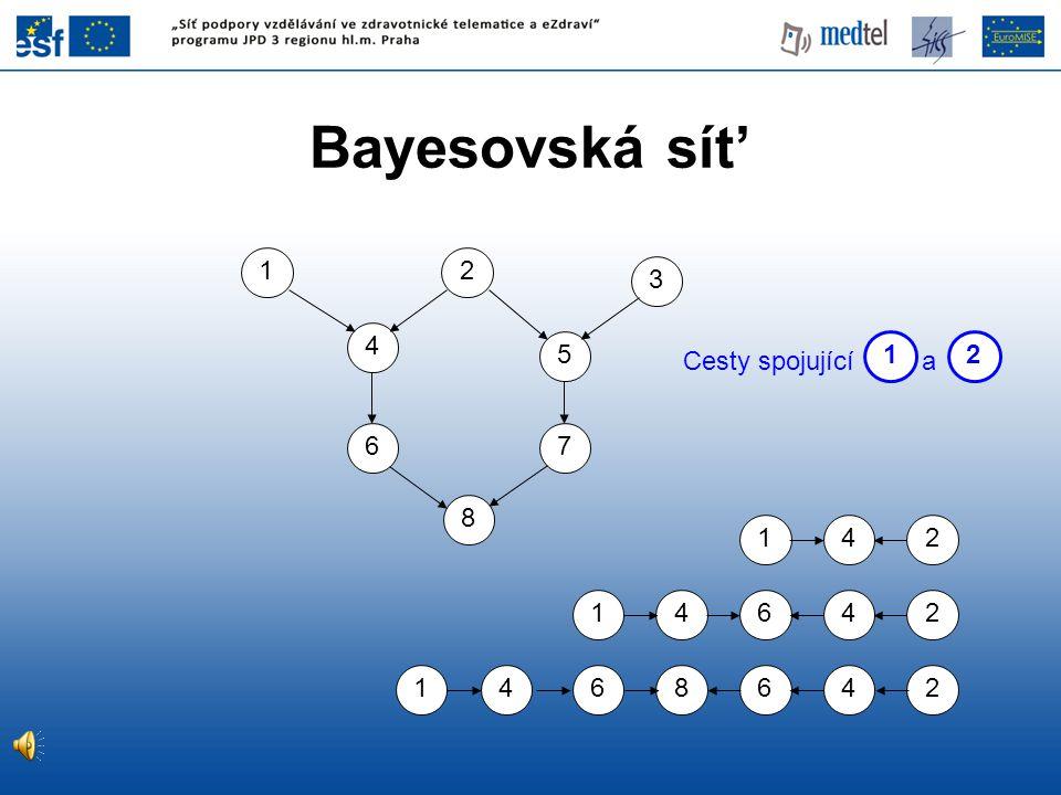 Bayesovská sít' 1 2 3 4 5 1 2 Cesty spojující a 6 7 8 1 4 2 1 4 6 4 2