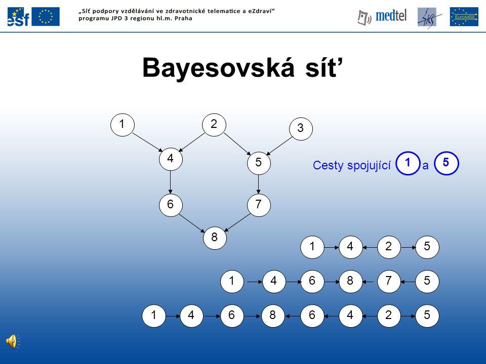 Bayesovská sít' 1 2 3 4 5 1 5 Cesty spojující a 6 7 8 1 4 2 5 1 4 6 8
