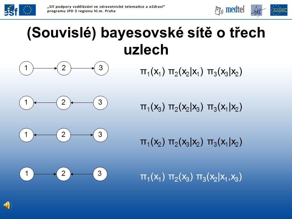 (Souvislé) bayesovské sítě o třech uzlech