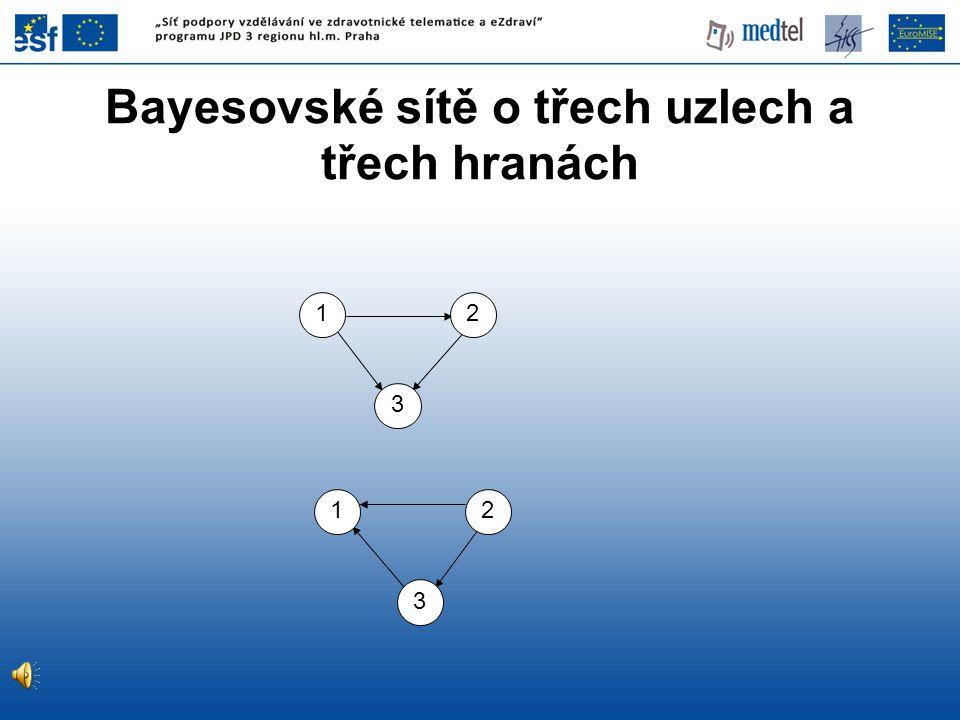 Bayesovské sítě o třech uzlech a třech hranách