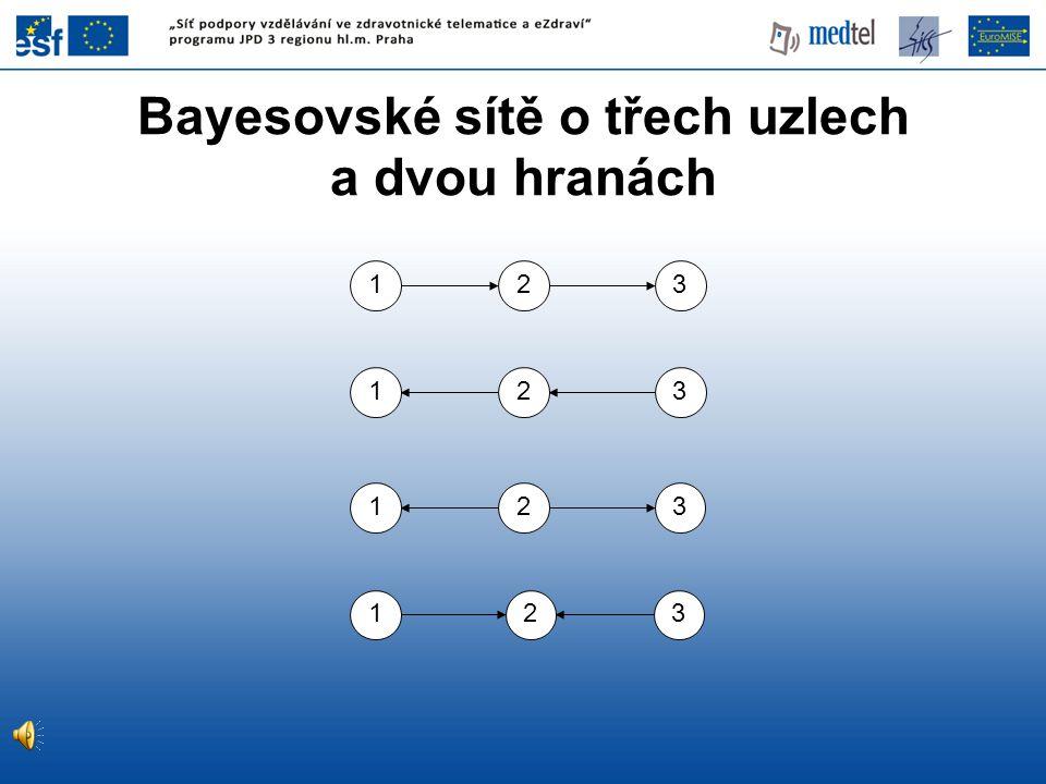 Bayesovské sítě o třech uzlech a dvou hranách