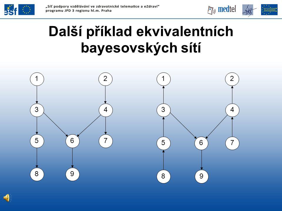 Další příklad ekvivalentních bayesovských sítí