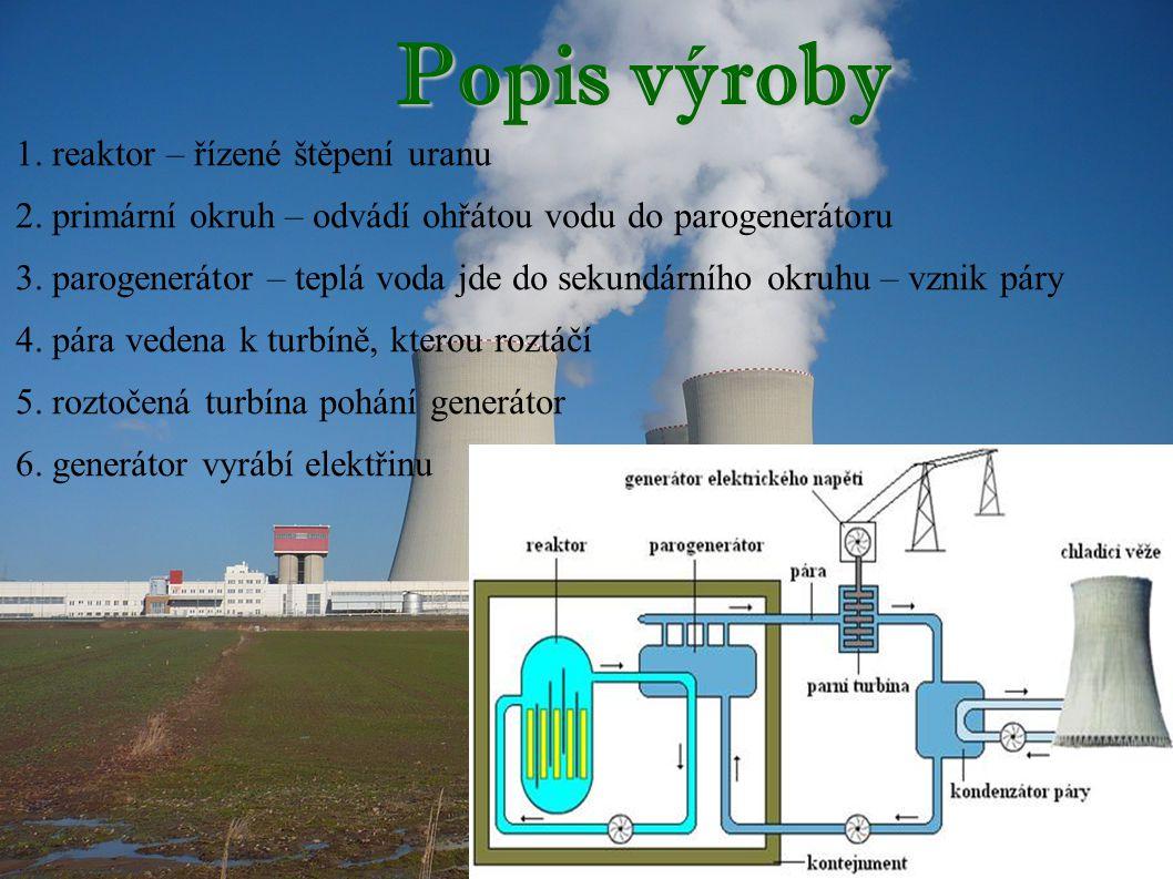 Popis výroby 1. reaktor – řízené štěpení uranu
