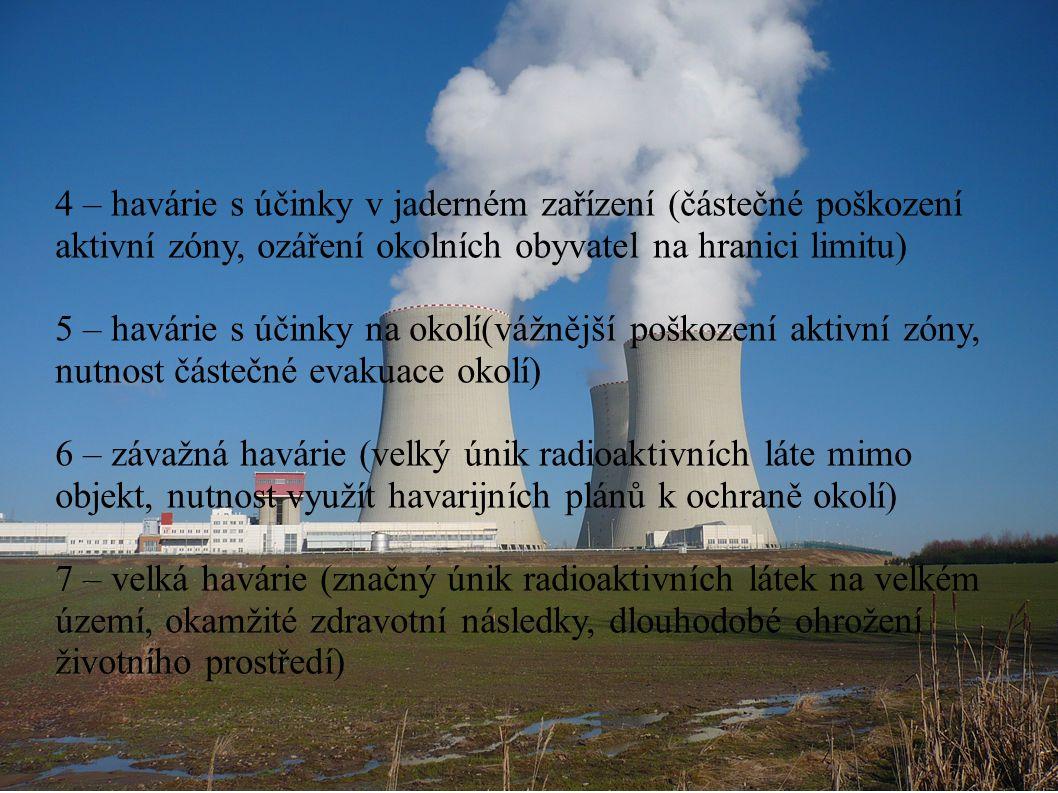 4 – havárie s účinky v jaderném zařízení (částečné poškození aktivní zóny, ozáření okolních obyvatel na hranici limitu)