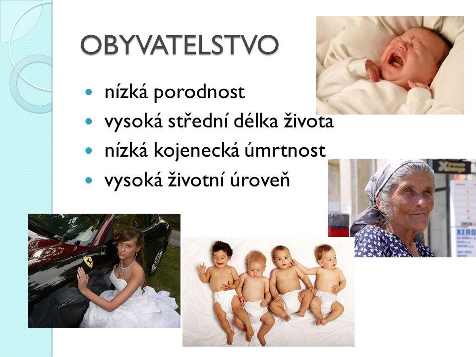 OBYVATELSTVO nízká porodnost vysoká střední délka života