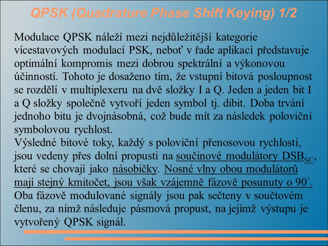 QPSK (Quadrature Phase Shift Keying) 1/2