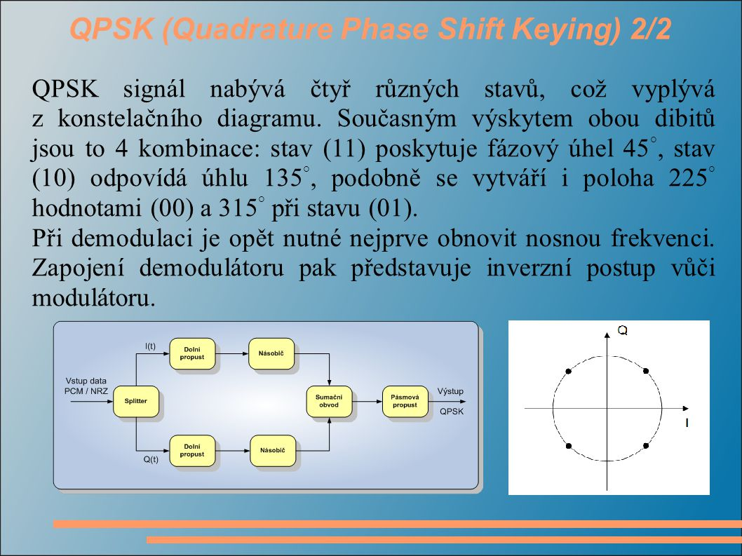 QPSK (Quadrature Phase Shift Keying) 2/2