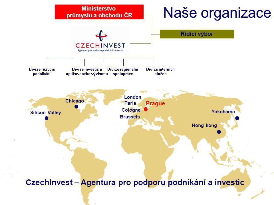 Naše organizace Ministerstvo. průmyslu a obchodu ČR. Řídící výbor. Divize rozvoje podnikání. Divize Investic a aplikovaného výzkumu.