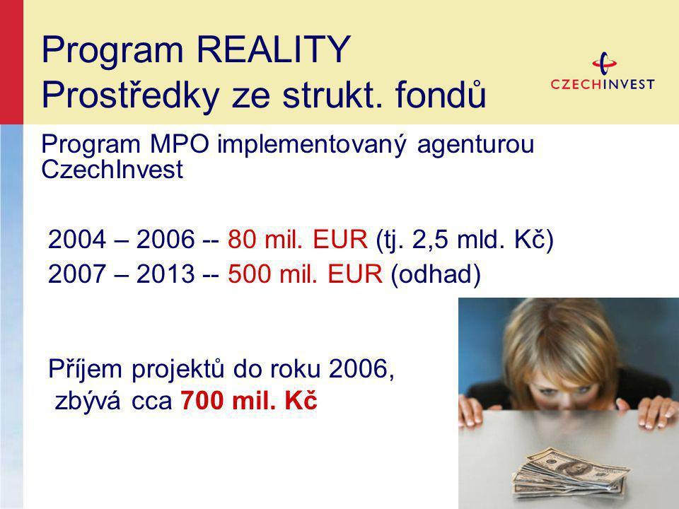 Prostředky ze strukt. fondů