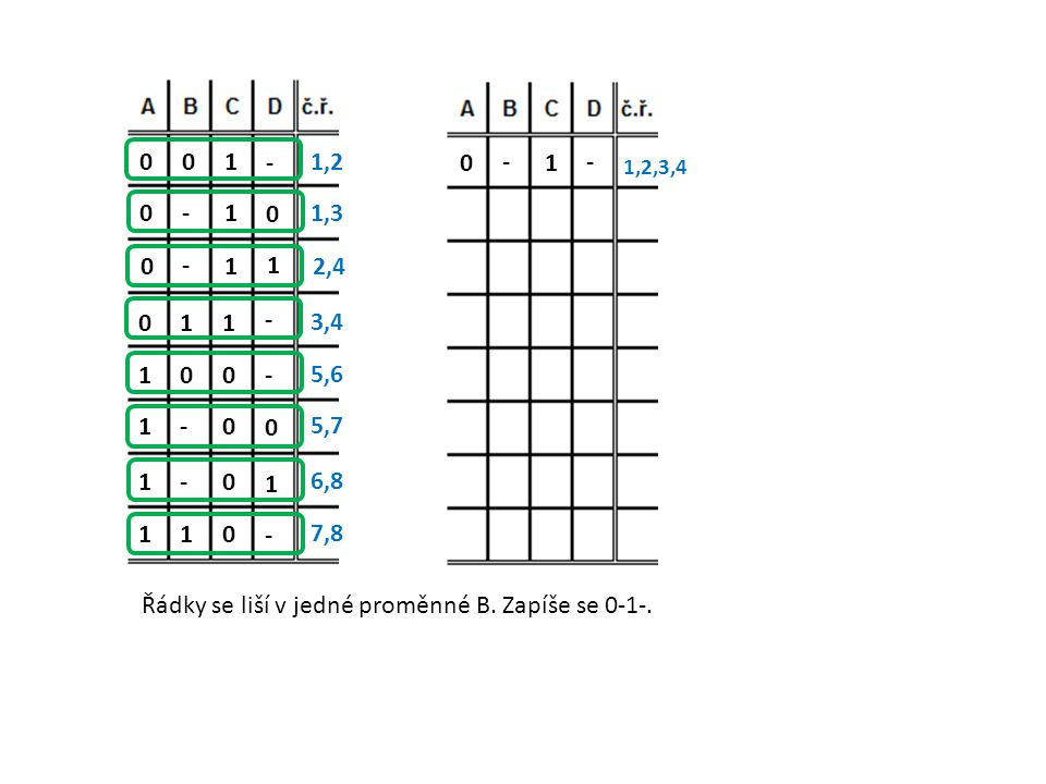 Řádky se liší v jedné proměnné B. Zapíše se 0-1-.