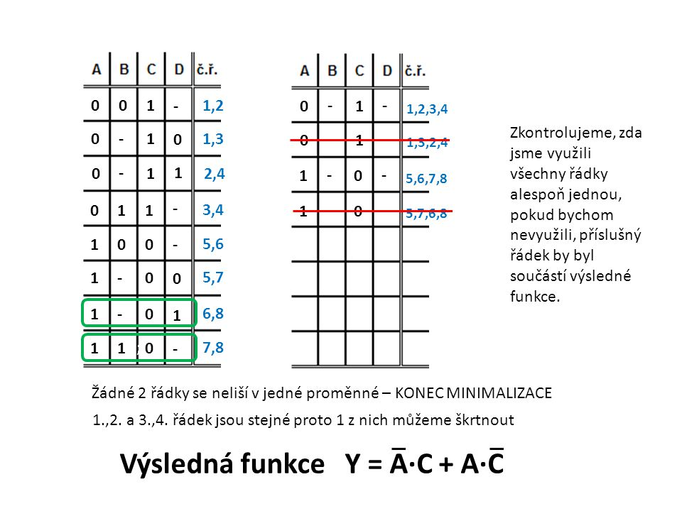 Výsledná funkce Y = A·C + A·C