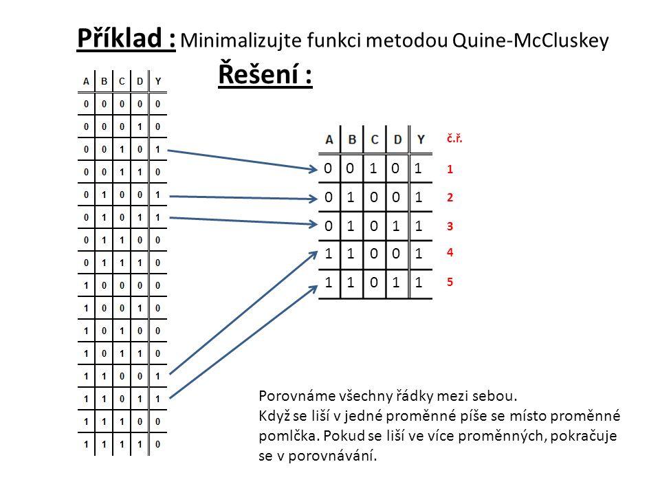 Příklad : Minimalizujte funkci metodou Quine-McCluskey Řešení :