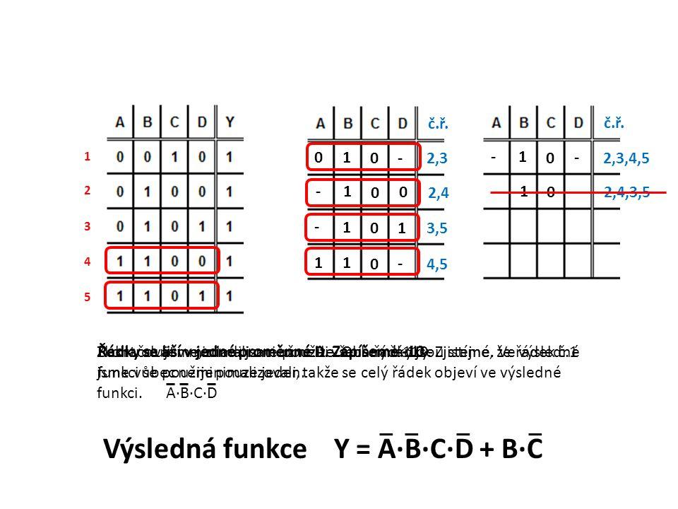 Výsledná funkce Y = A·B·C·D + B·C
