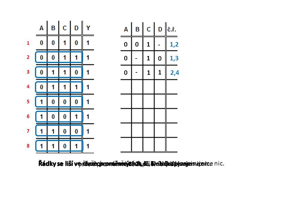 Řádky se liší v jedné proměnné B. Zapíšeme 0-11