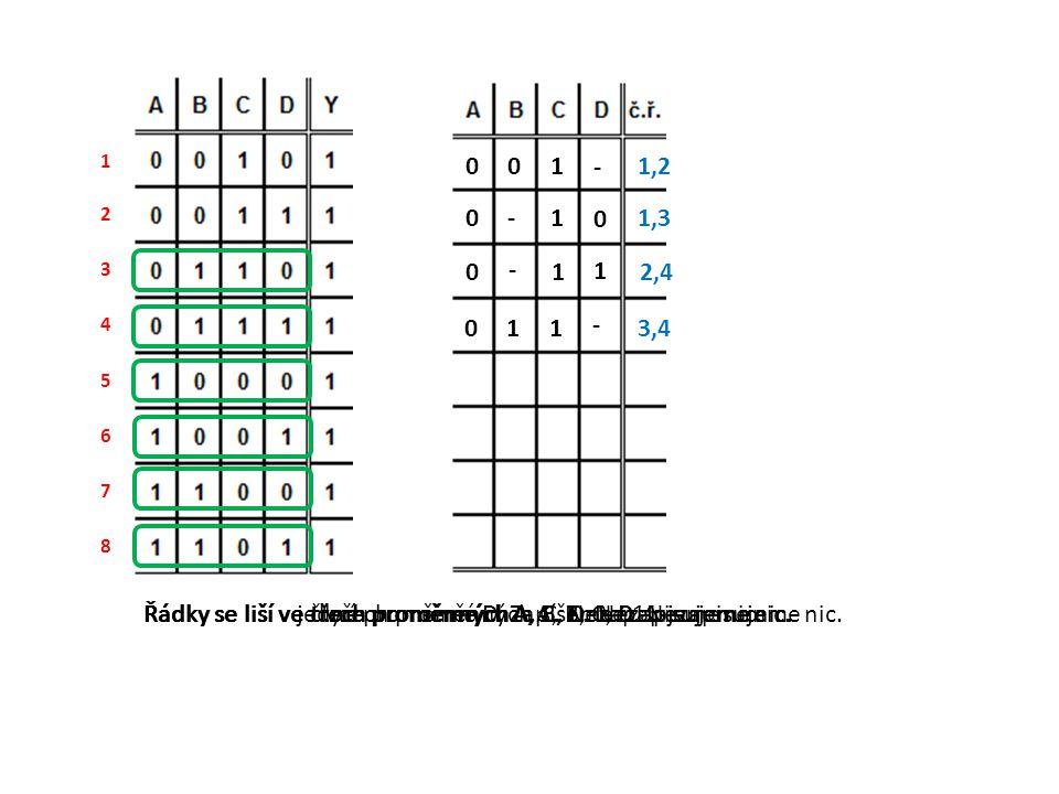 Řádky se liší ve dvou proměnných A, C. Nezapisujeme nic.