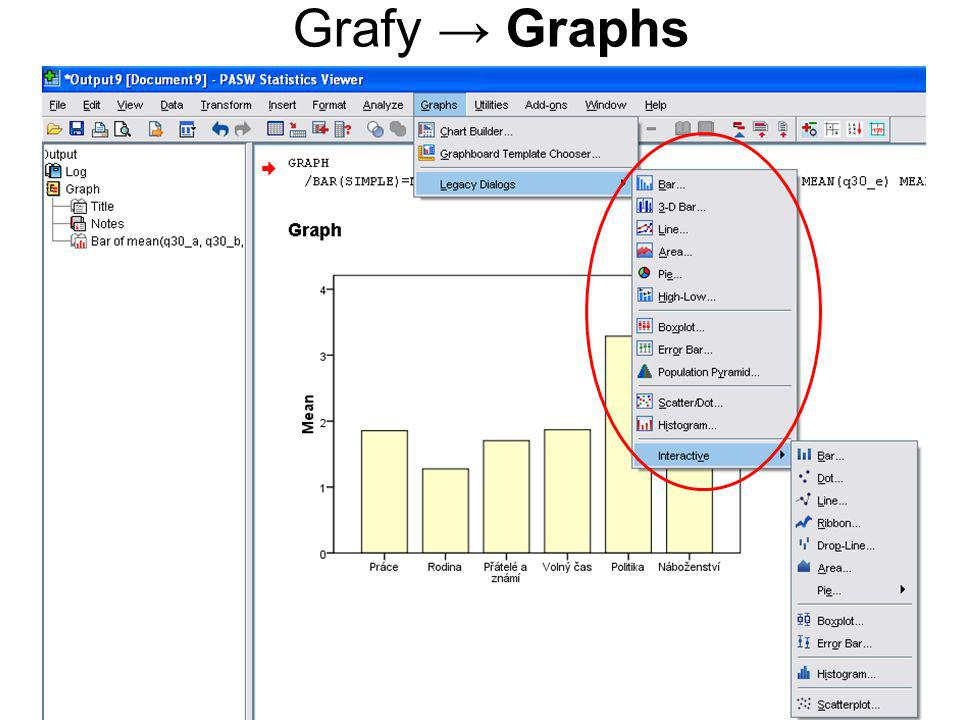 Grafy → Graphs
