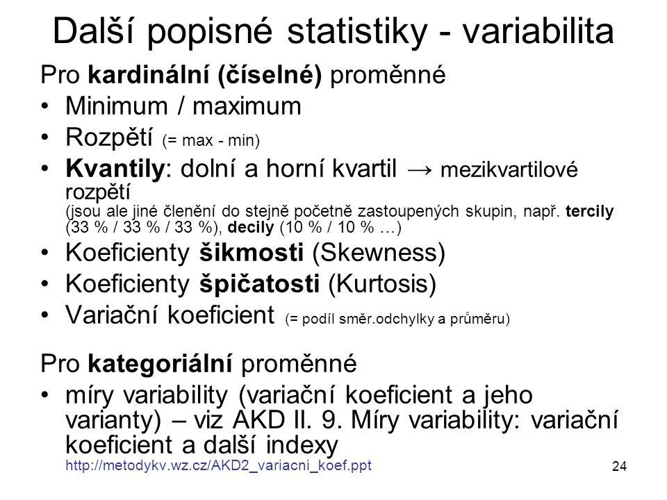 Další popisné statistiky - variabilita