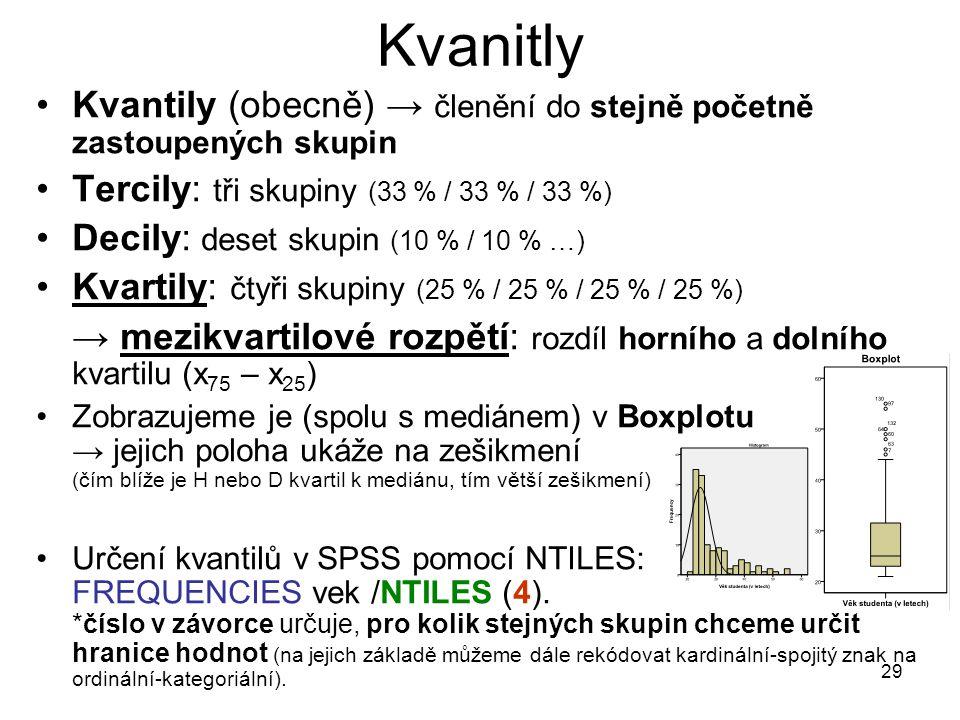 Kvanitly Kvantily (obecně) → členění do stejně početně zastoupených skupin. Tercily: tři skupiny (33 % / 33 % / 33 %)