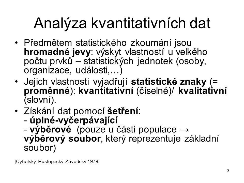 Analýza kvantitativních dat