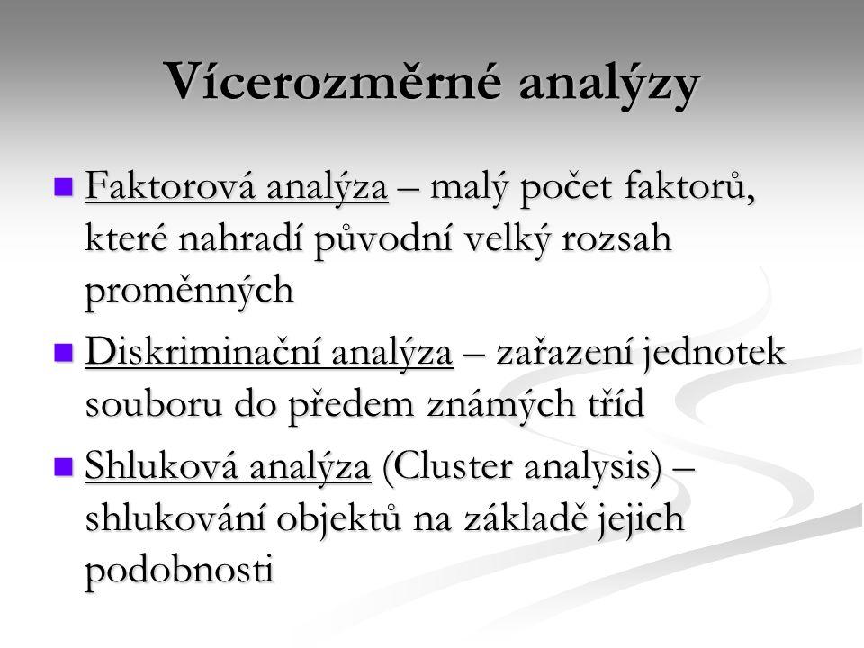 Vícerozměrné analýzy Faktorová analýza – malý počet faktorů, které nahradí původní velký rozsah proměnných.