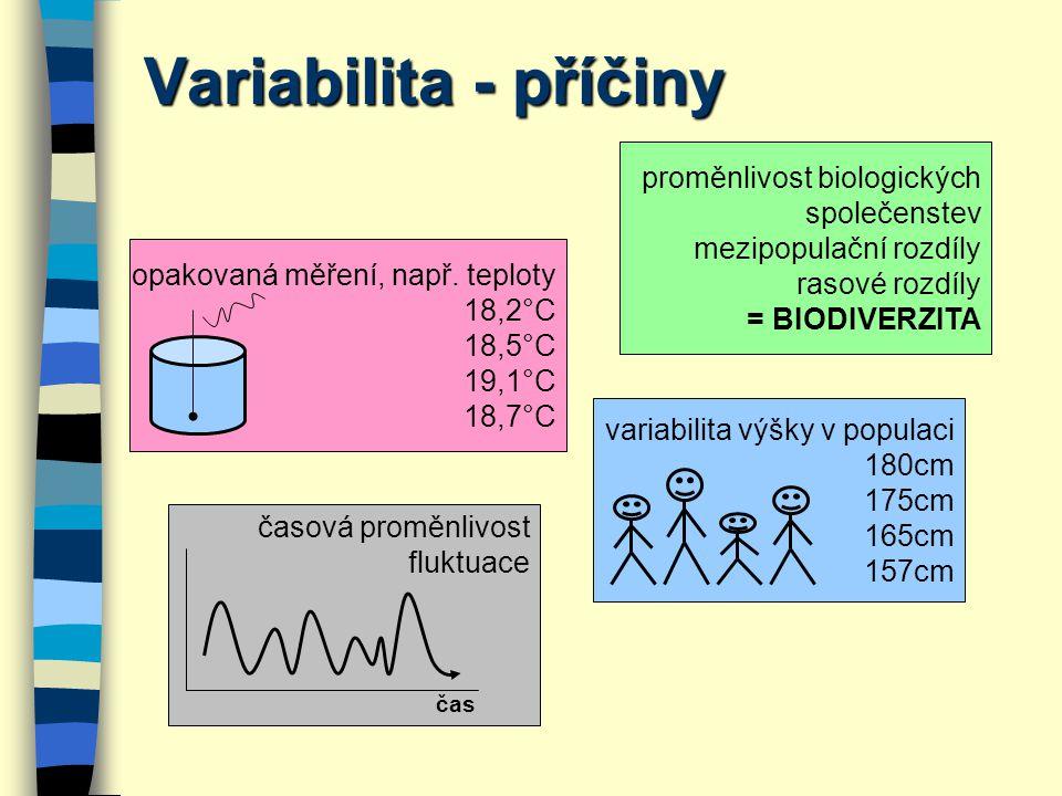 Variabilita - příčiny proměnlivost biologických společenstev