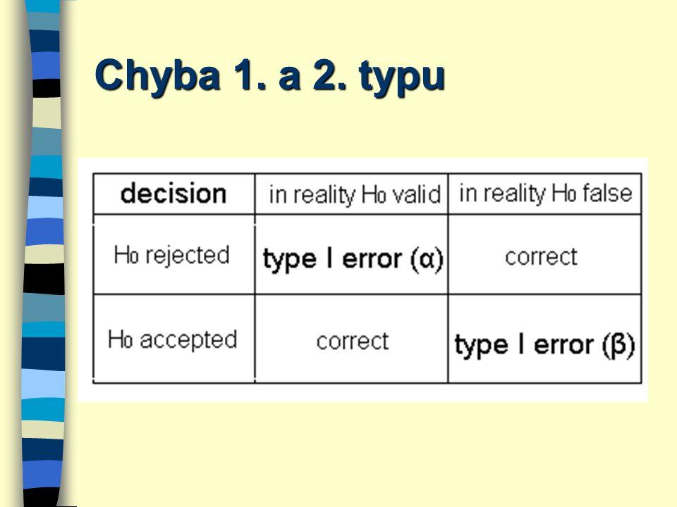 Chyba 1. a 2. typu