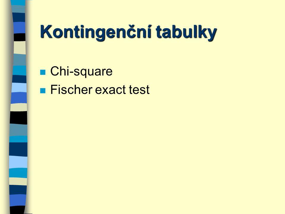 Kontingenční tabulky Chi-square Fischer exact test