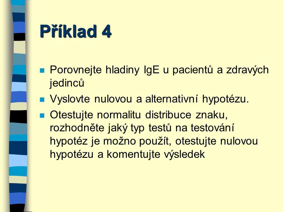 Příklad 4 Porovnejte hladiny IgE u pacientů a zdravých jedinců