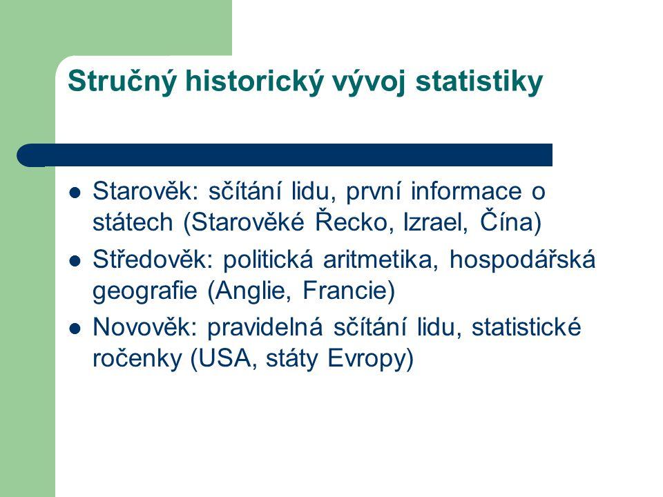 Stručný historický vývoj statistiky