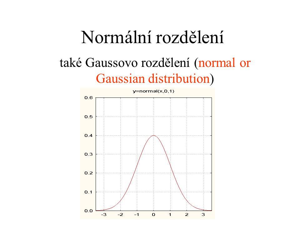 také Gaussovo rozdělení (normal or Gaussian distribution)