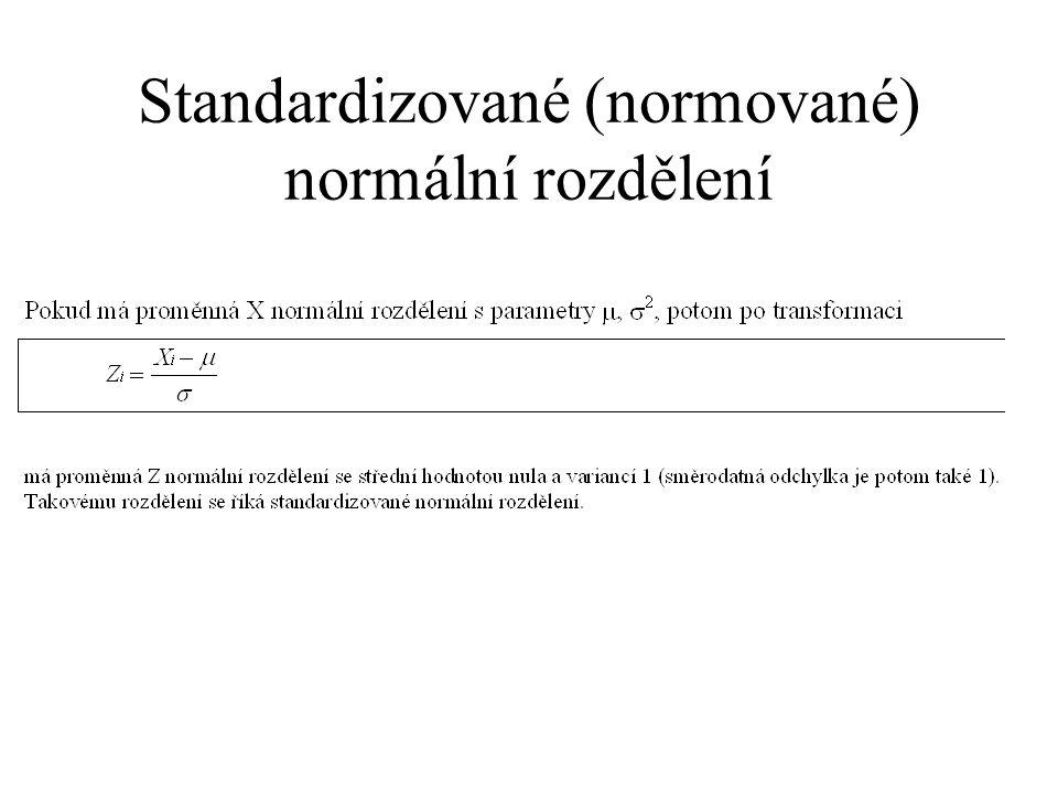 Standardizované (normované) normální rozdělení
