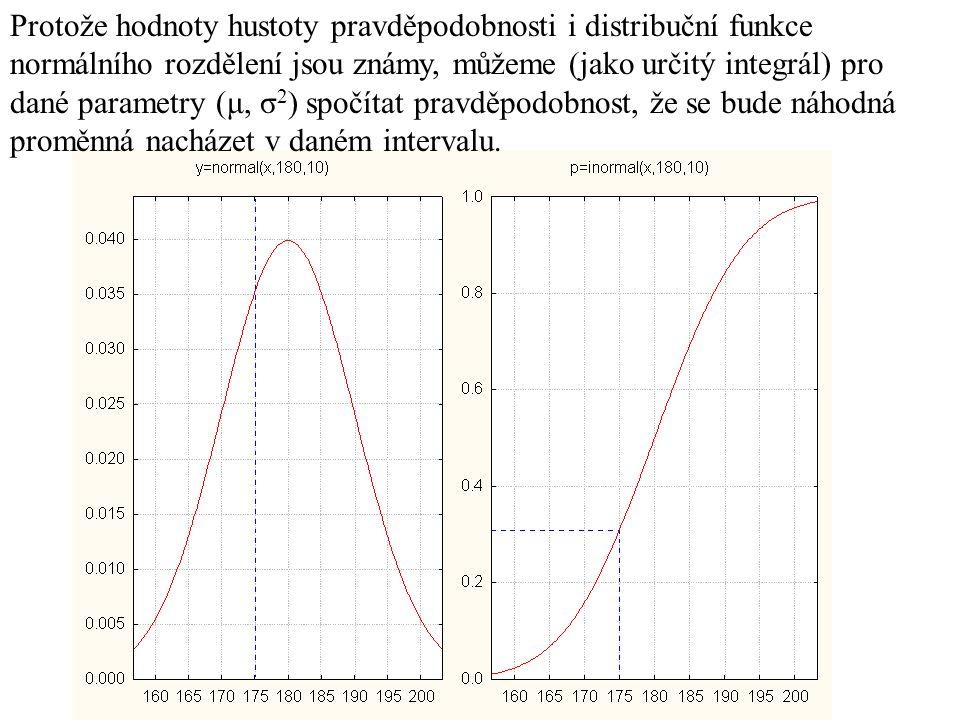 Protože hodnoty hustoty pravděpodobnosti i distribuční funkce normálního rozdělení jsou známy, můžeme (jako určitý integrál) pro dané parametry (μ, σ2) spočítat pravděpodobnost, že se bude náhodná proměnná nacházet v daném intervalu.