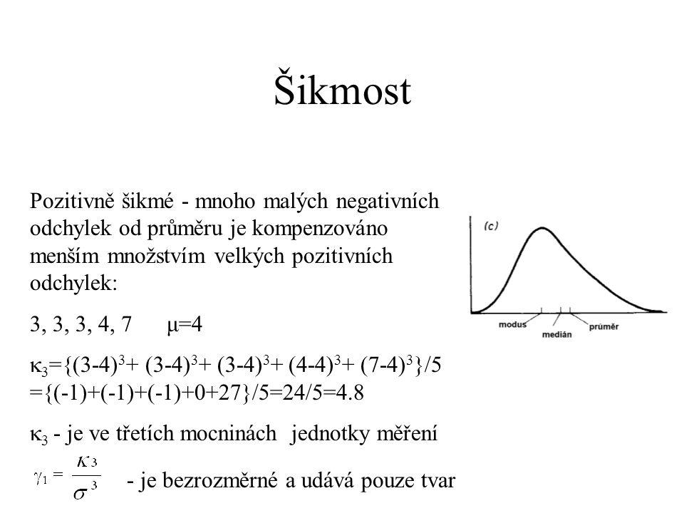 Šikmost Pozitivně šikmé - mnoho malých negativních odchylek od průměru je kompenzováno menším množstvím velkých pozitivních odchylek: