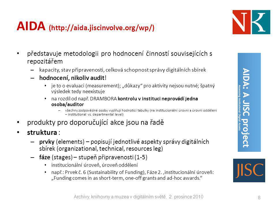 AIDA (http://aida.jiscinvolve.org/wp/)