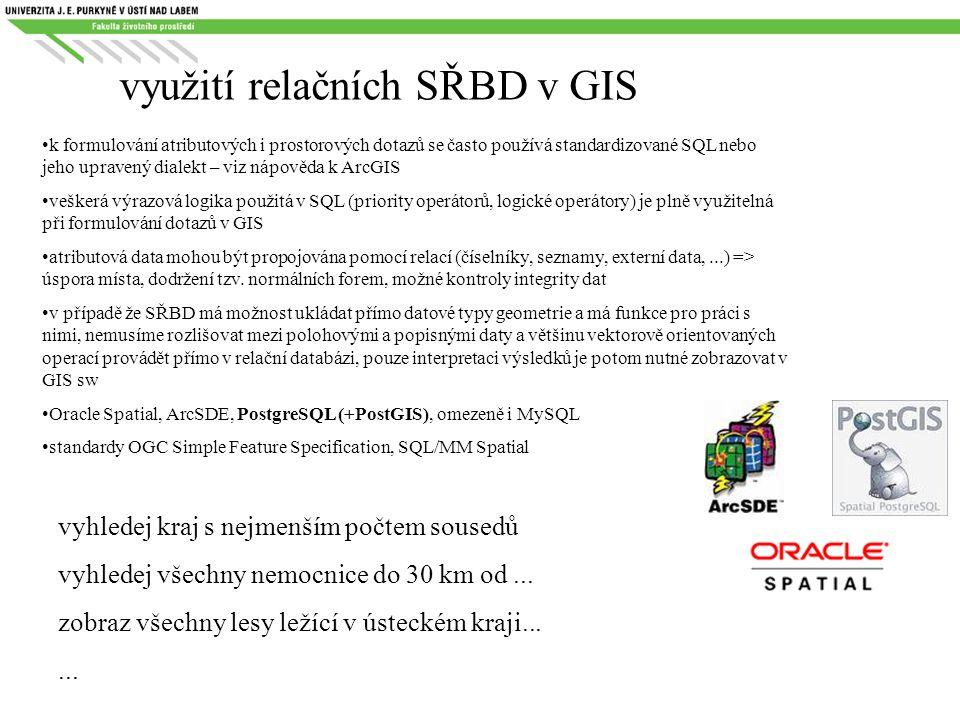 využití relačních SŘBD v GIS