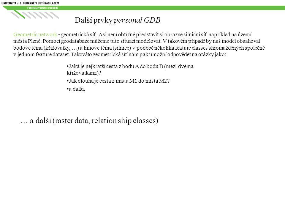 Další prvky personal GDB