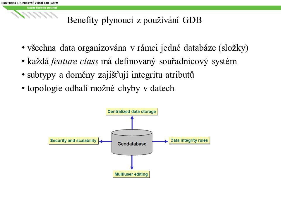 Benefity plynoucí z používání GDB