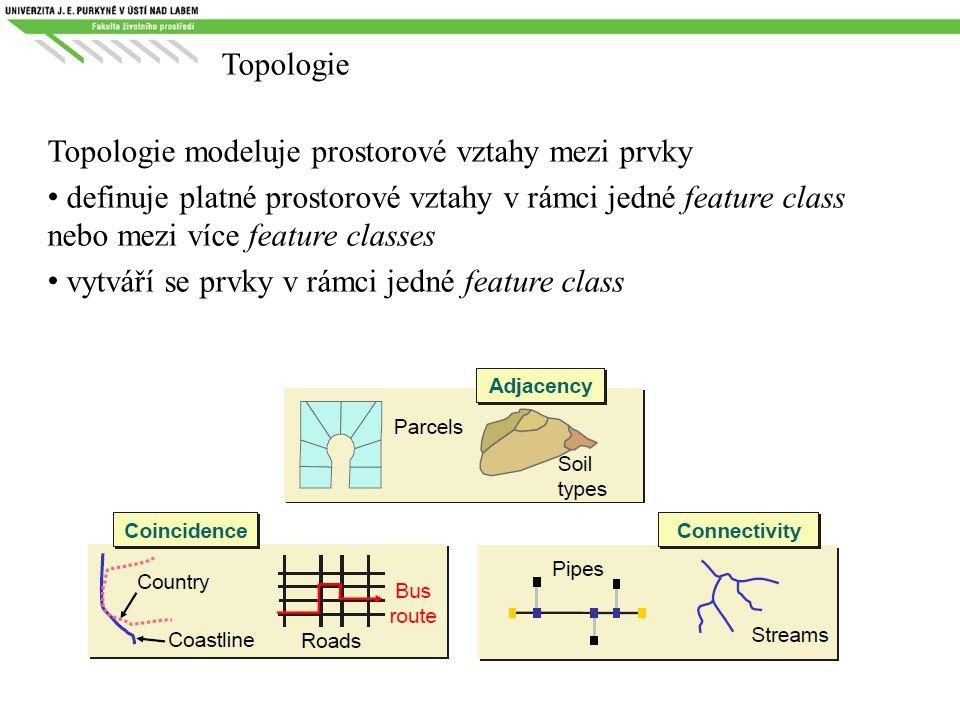 Topologie Topologie modeluje prostorové vztahy mezi prvky.