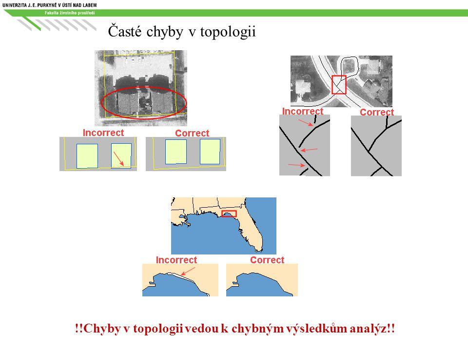 Časté chyby v topologii