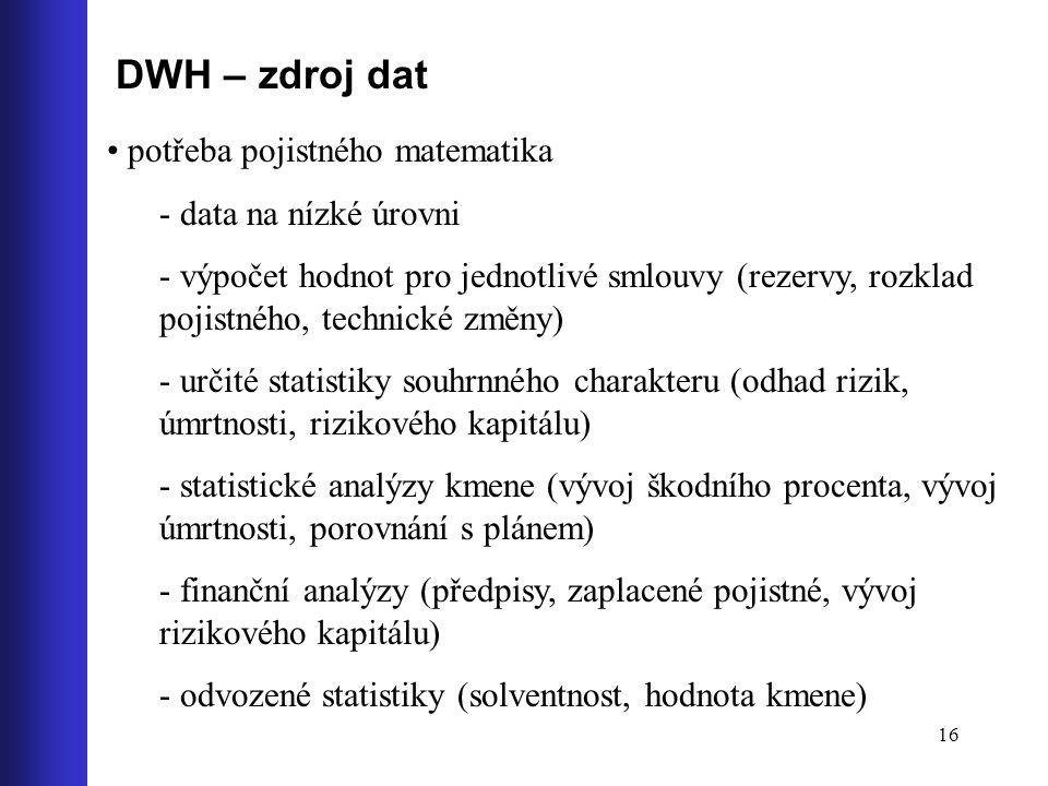 DWH – zdroj dat potřeba pojistného matematika - data na nízké úrovni