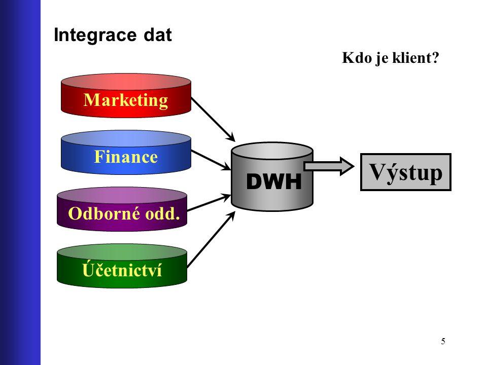 Výstup DWH Integrace dat Marketing Finance Odborné odd. Účetnictví