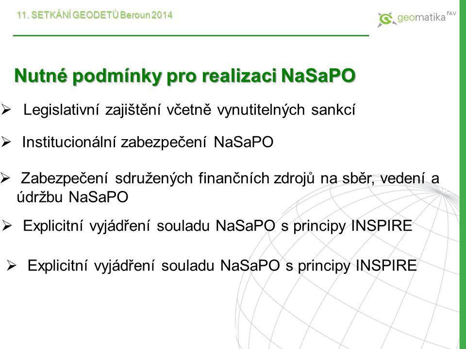 Nutné podmínky pro realizaci NaSaPO