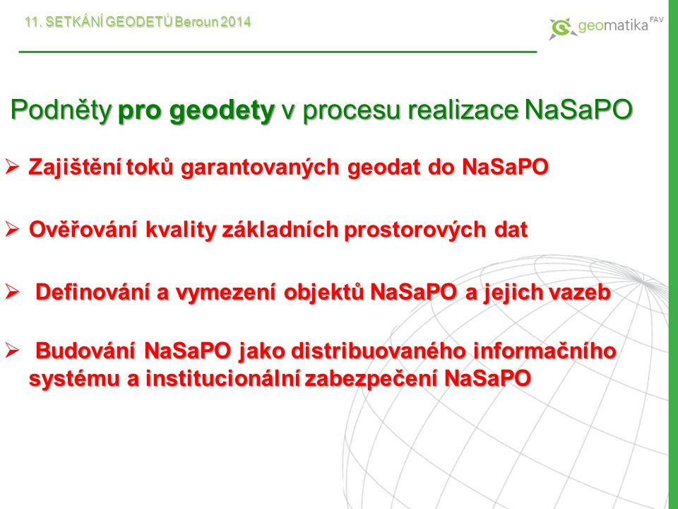 Podněty pro geodety v procesu realizace NaSaPO