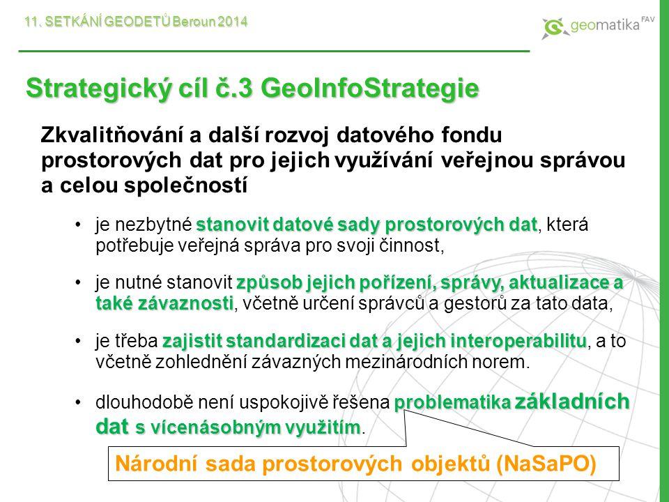 Strategický cíl č.3 GeoInfoStrategie